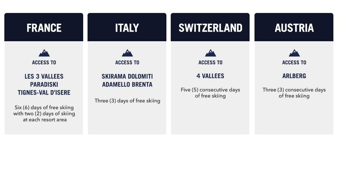 Europe Access Graphic